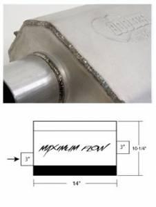 Exhaust - Mufflers - Hooker - Hooker Hooker Maximum Flow Muffler 21605HKR