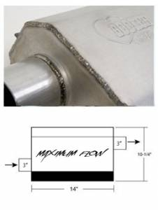 Exhaust - Mufflers - Hooker - Hooker Hooker Maximum Flow Muffler 21630HKR